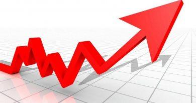 Inflação ao consumidor caminha para fechar 2018 abaixo de 4%